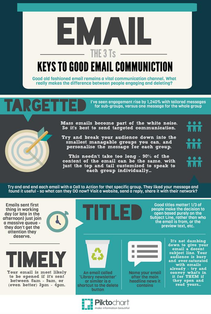 email infografía