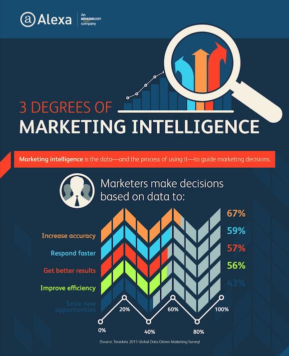 El email marketing es una herramienta esencial para cualquier responsable de marketing inteligente