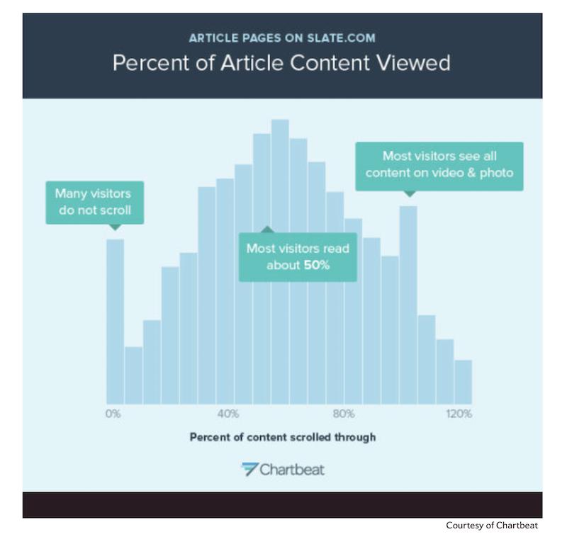 tecniche di copywriting vincenti