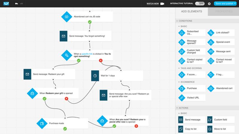 funcionalidades básicas de una plataforma de marketing automatizado: workflows