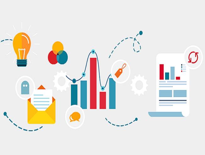 estas son las funcionalidades básicas de una plataforma de marketing automatizado