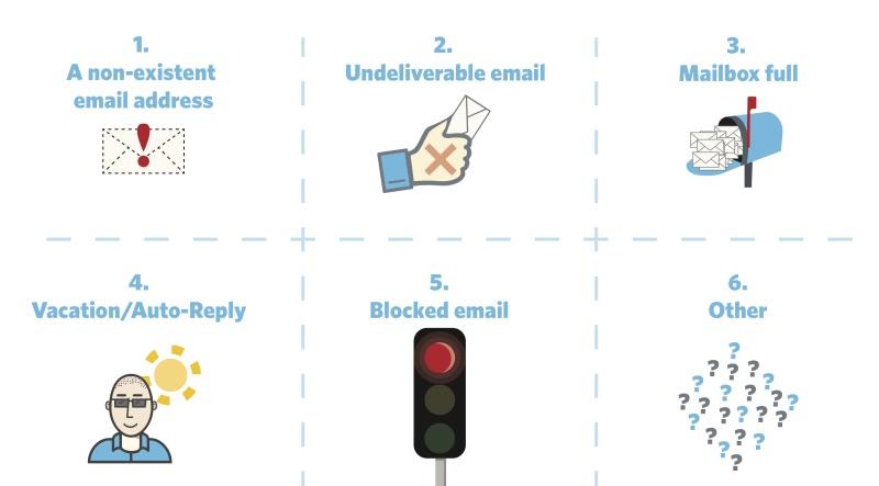 evitar rebotes de email