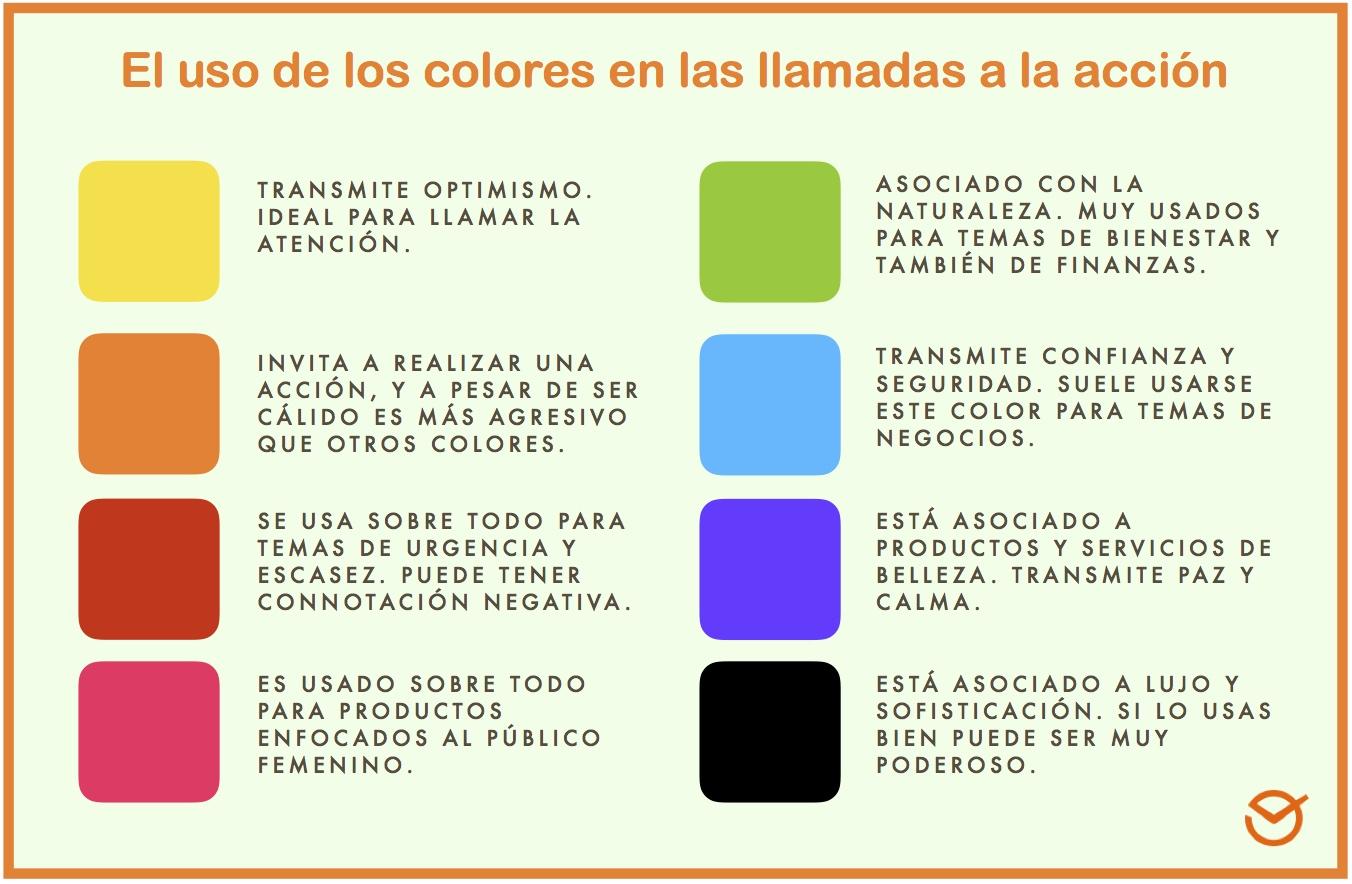 CTA que más convierten según colores