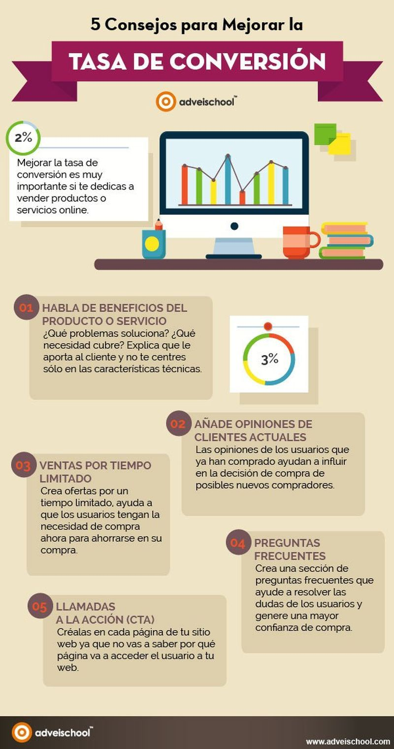 métricas para marketing automation