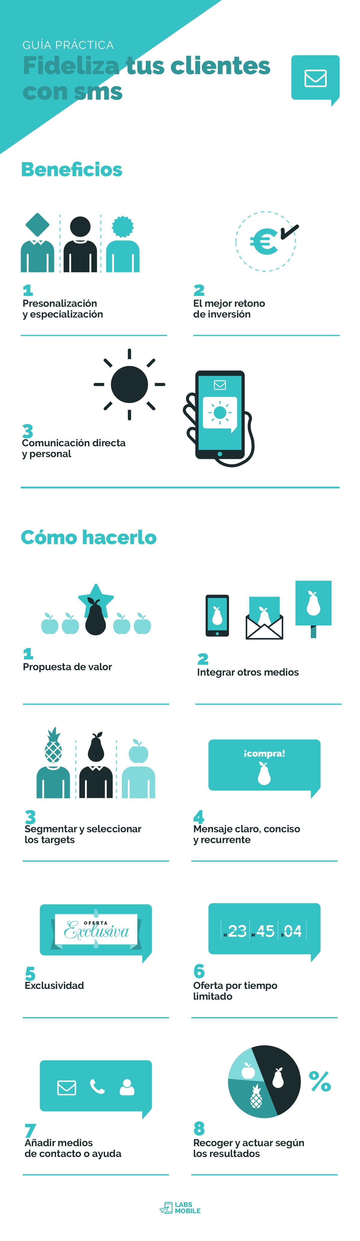 Contenido de los SMS marketing para conservar clientes