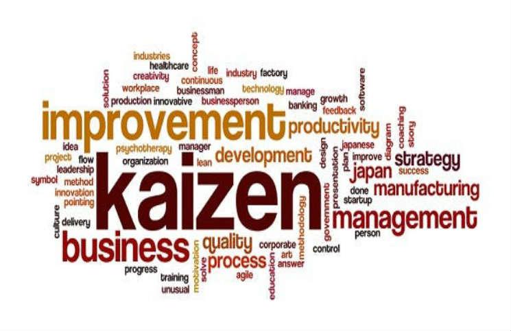 método Kaizen a tu estrategia de email marketing
