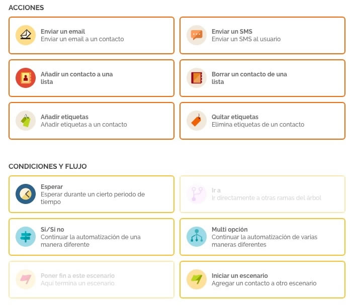 Workflows en marketing automation