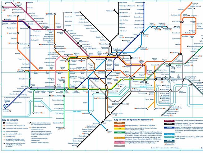 qué es un workflow: mapa del metro de Londres