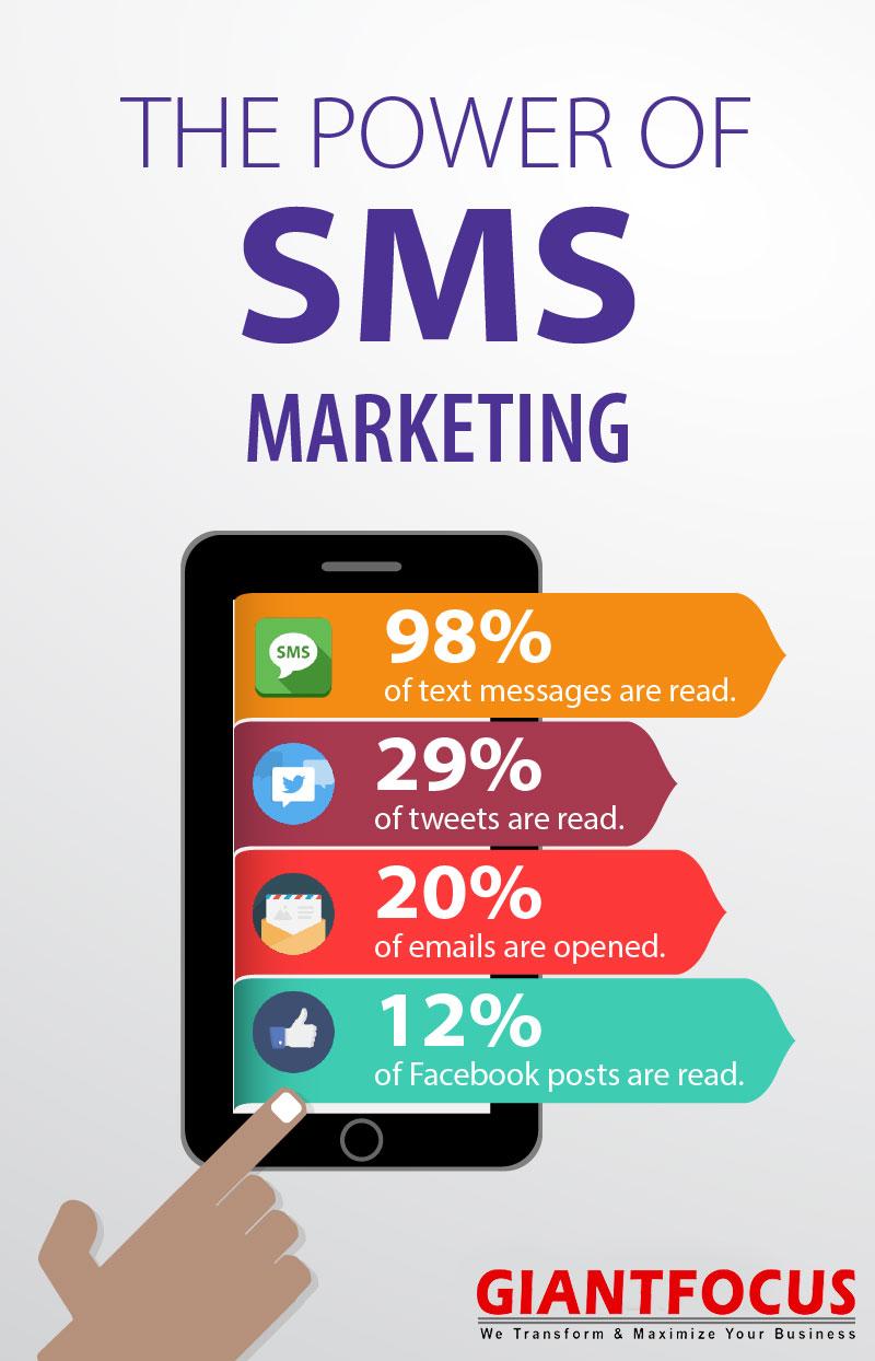 Beneficios de los SMS Masivos