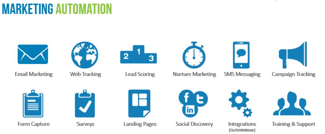 características de las plataformas de automatización del marketing