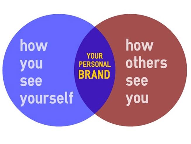 Email marketing para mejorar tu marca personal branding