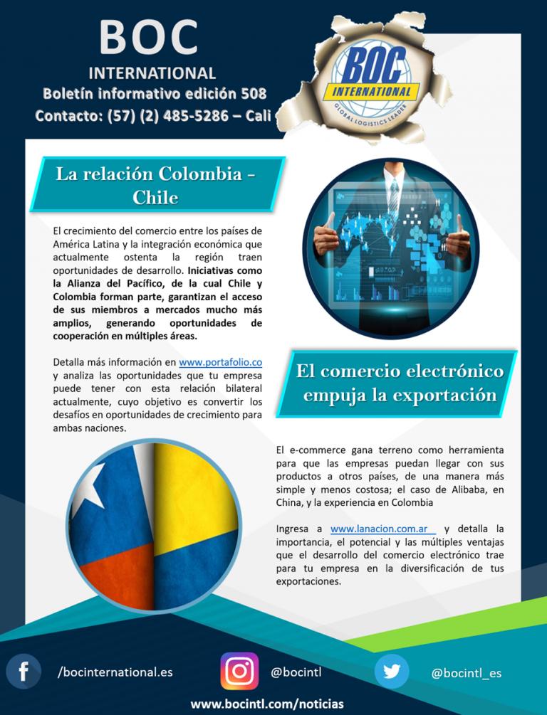 empresas de Colombia que lo están haciendo bien en email marketing: BOC