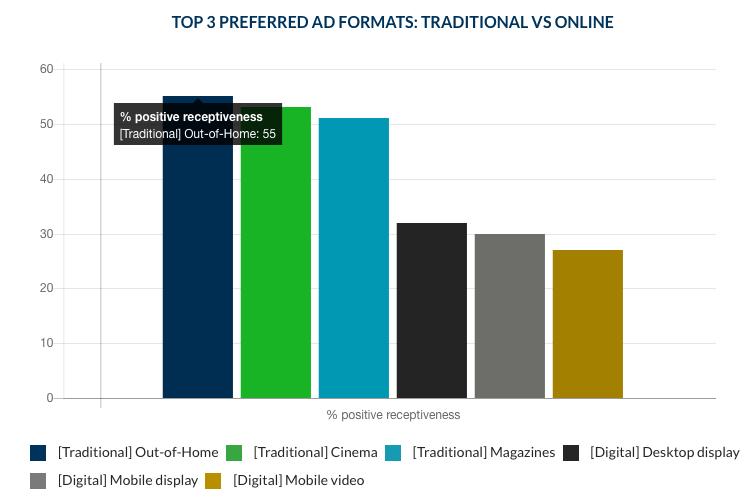 Email Marketing para la generación Z publicidad