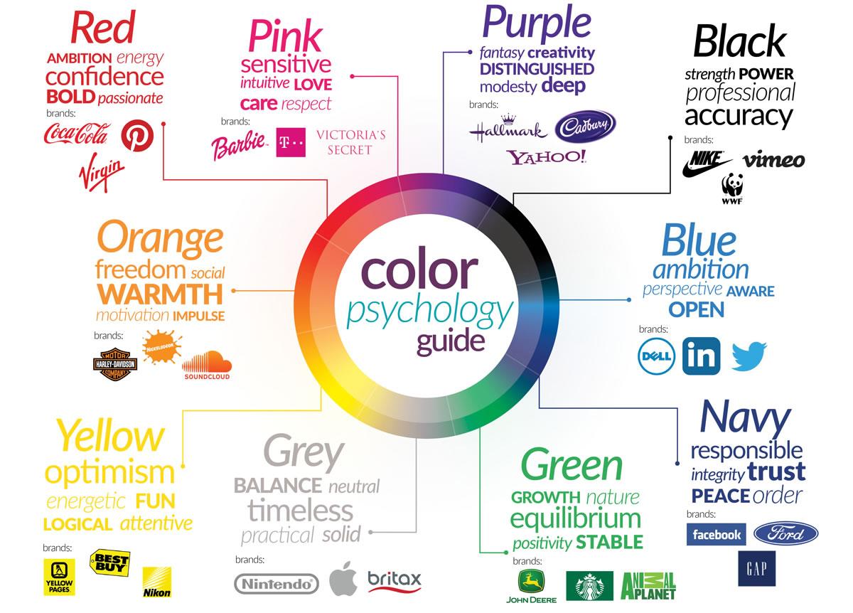 psicología en las campañas de email marketing: Colores
