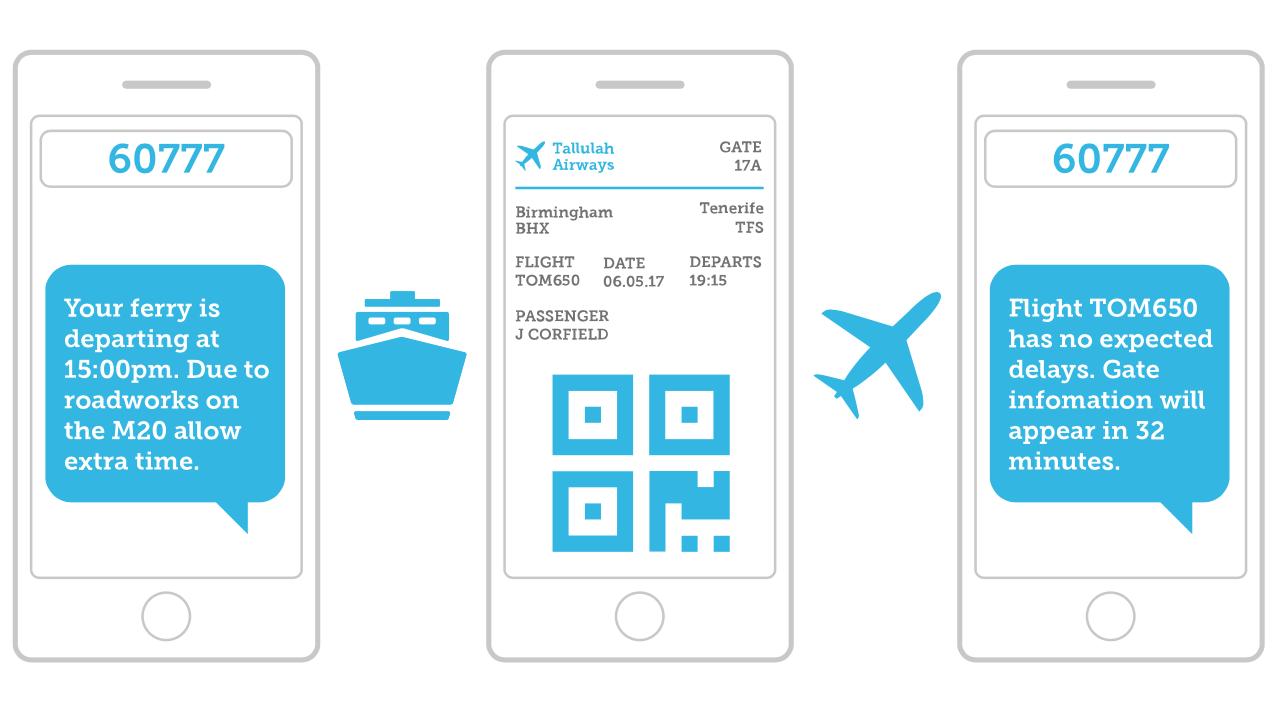 SMS marketing para el sector viajes mensaje de texto