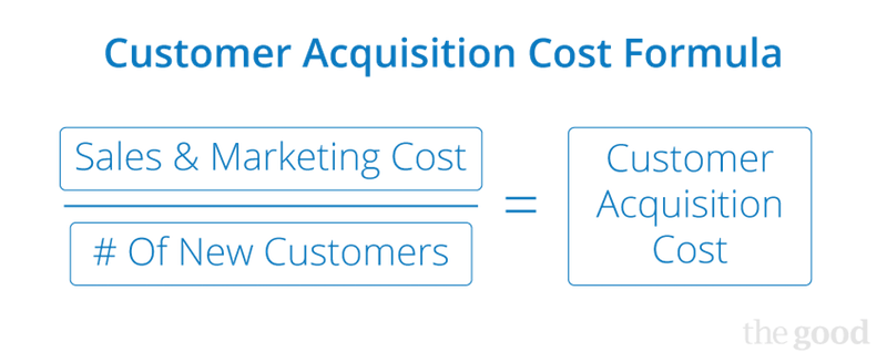Customer Acquisiion Cost Formula