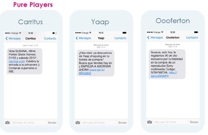 SMS marketing en datos