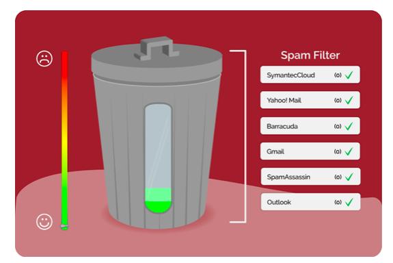 test spam