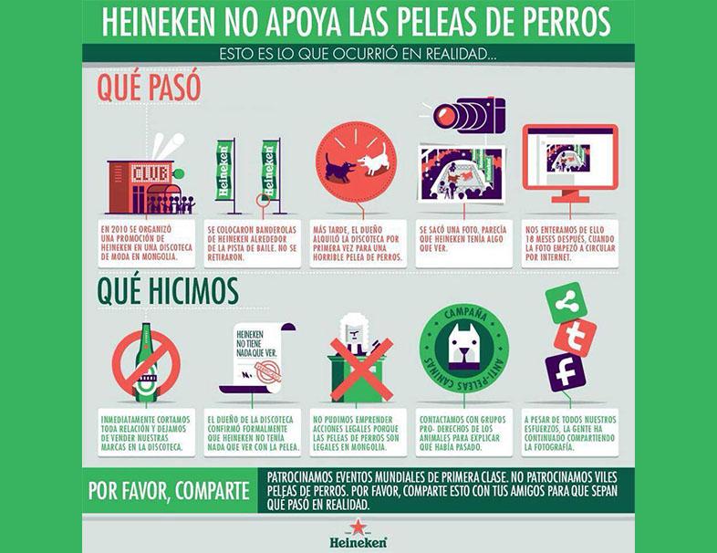 Solucionar crisis de reputación con email marketing: Heineken infografía