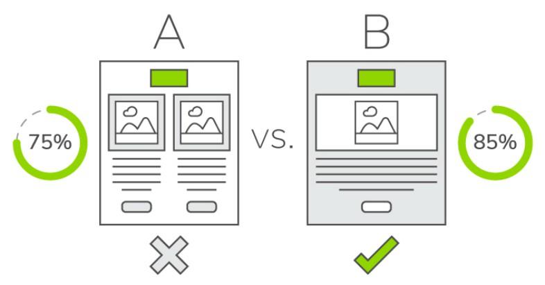 A/B testing para mejorar el CTR: mejora la tasa de aperturas