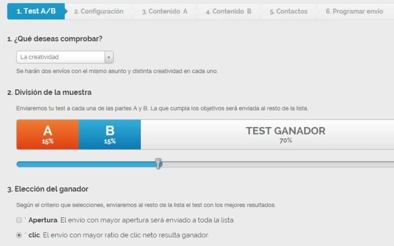 A/B testing con el software de MDirector