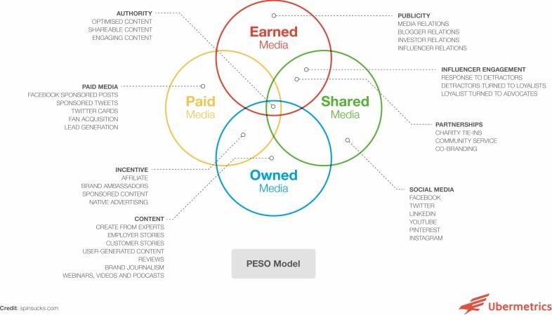 empresas-ante-la-nueva-realidad-contenido-de-valor
