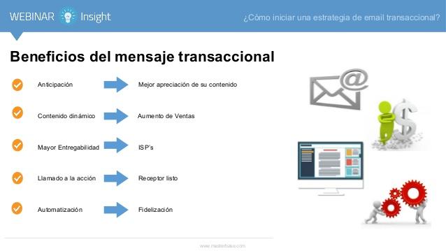 Vantaggi delle email transazionali