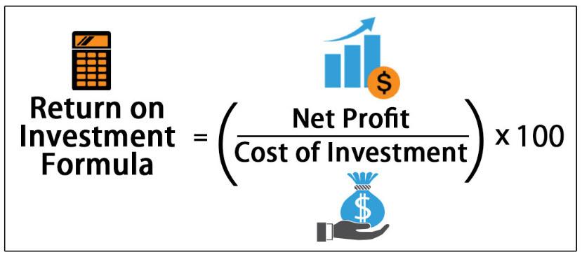 ritorno dell'investimento