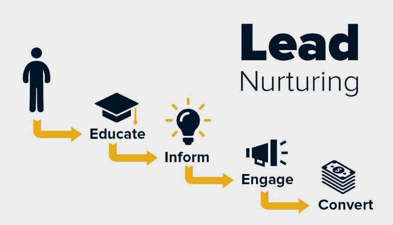 Lead Nurturing postventa