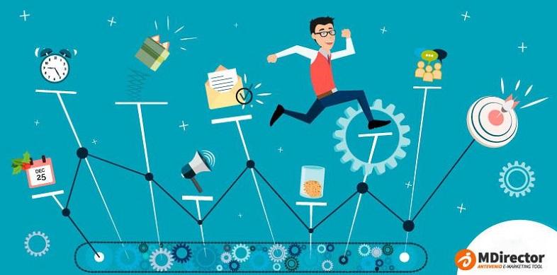 scenari di marketing automation