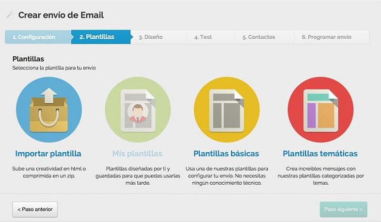 Funcionalidades de MDirector como herramientas de email para pymes