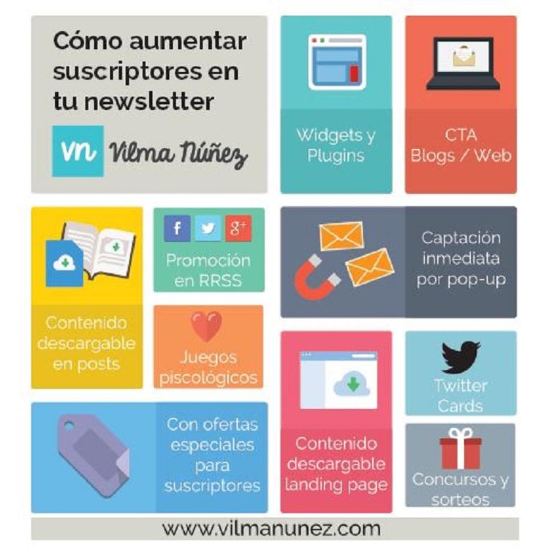 Pasos para crear newsletter para lanzamientos de productos