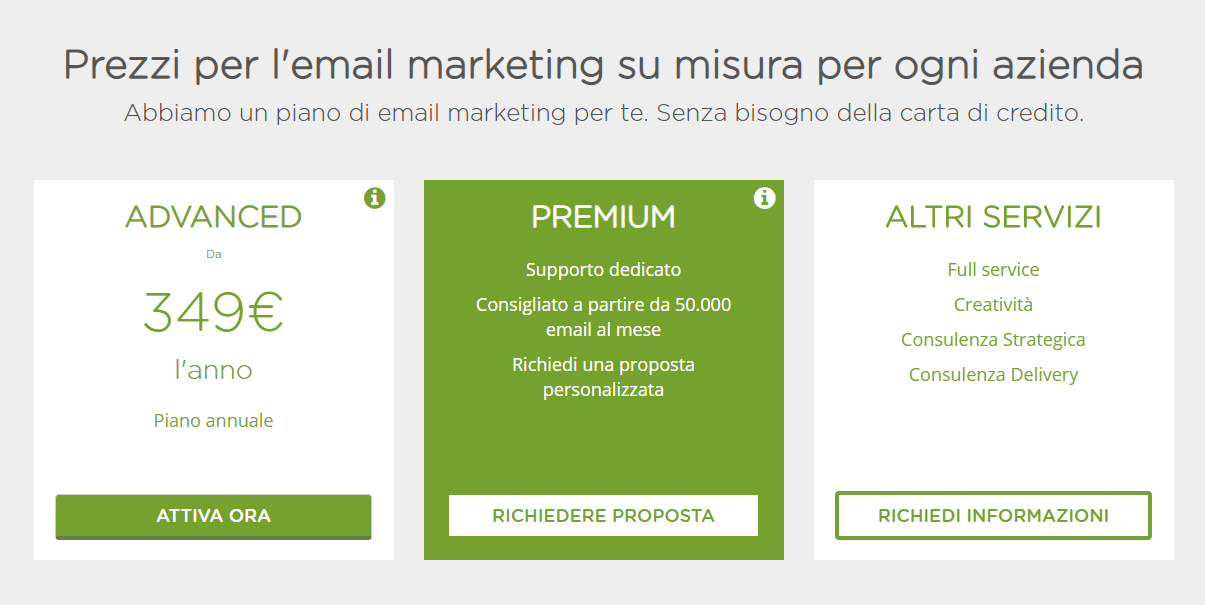 Pacchetti di servizi email marketing professionale