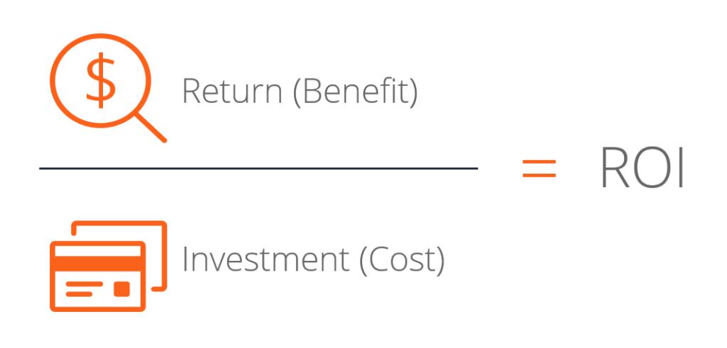 ROI: ritorno sull'investimento