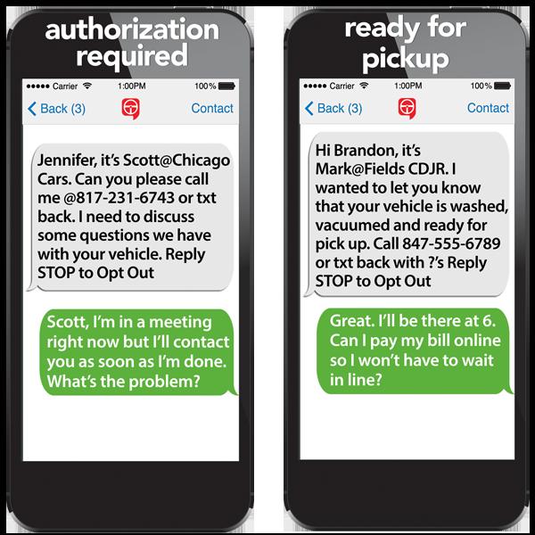 Strategia di marketing via SMS per i rivenditori