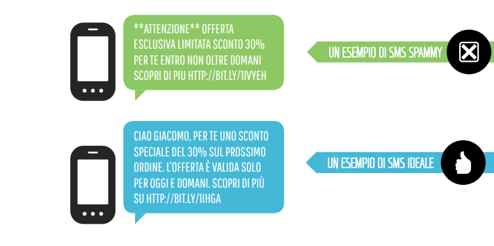 buone abitudini SMS marketing