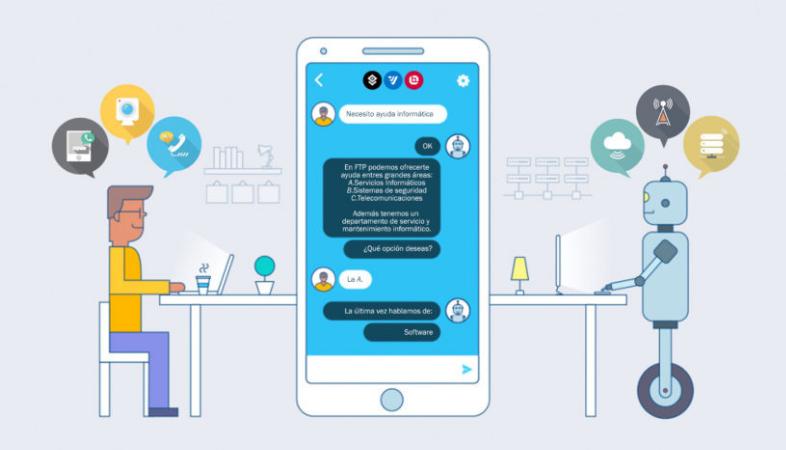 piattaforme per creare il tuo chatbot personalizzato