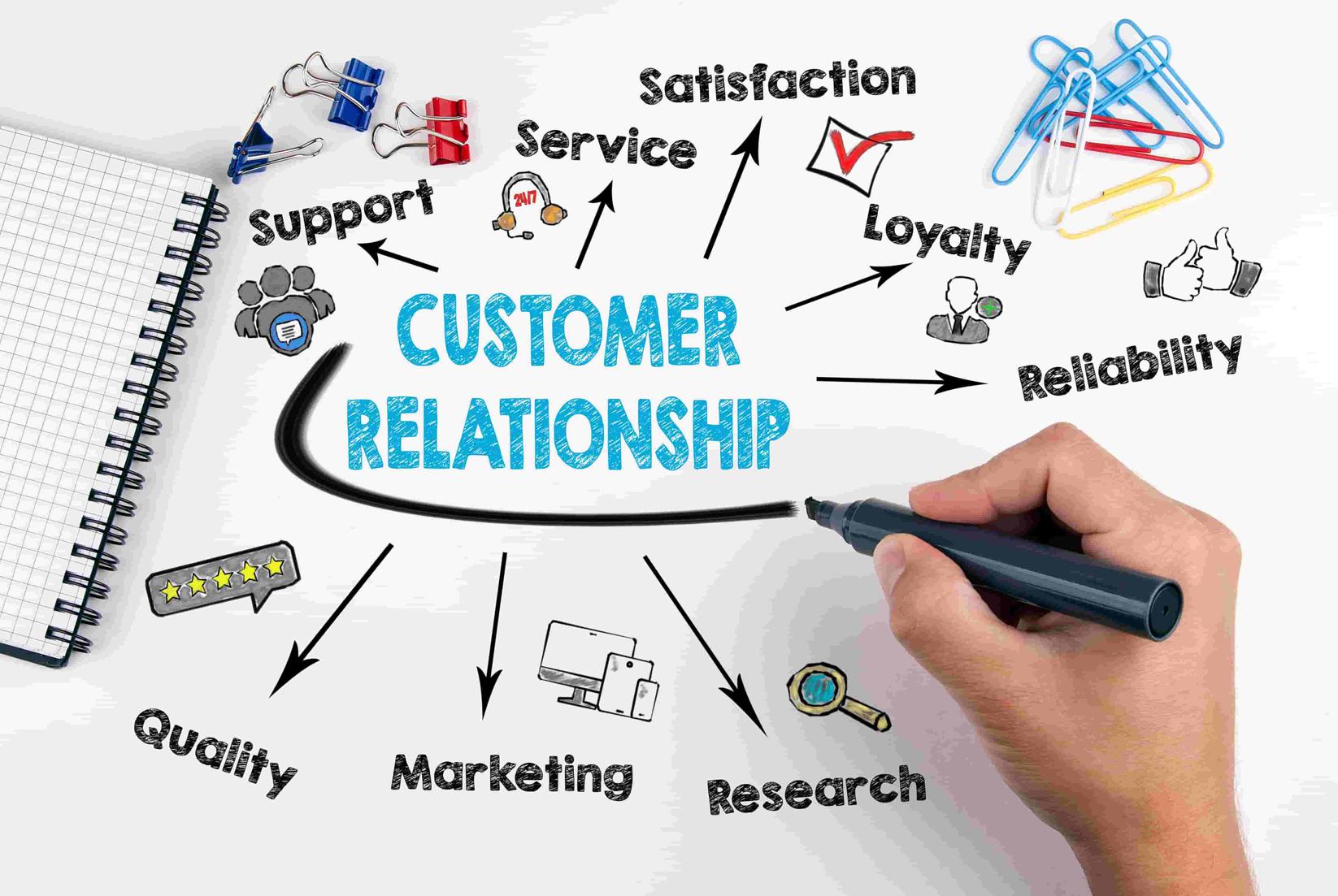 stabilisci una relazione con i tuoi clienti
