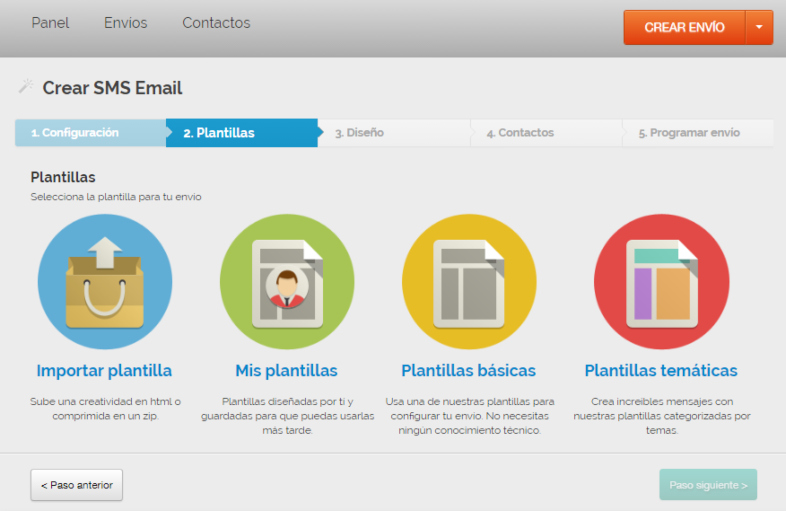Modelli utili per migliorare il marketing via SMS