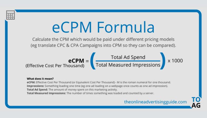 cómo calcular el eCPM