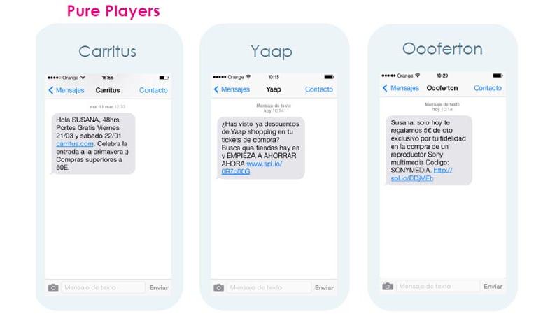 Personalización en SMS Marketing