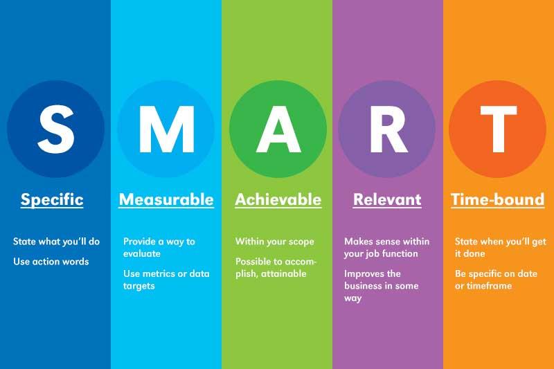 Definisci i tuoi obiettivi in modo da poter espandere il tuo database