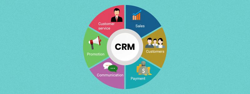 L'importanza del CRM nella tua strategia