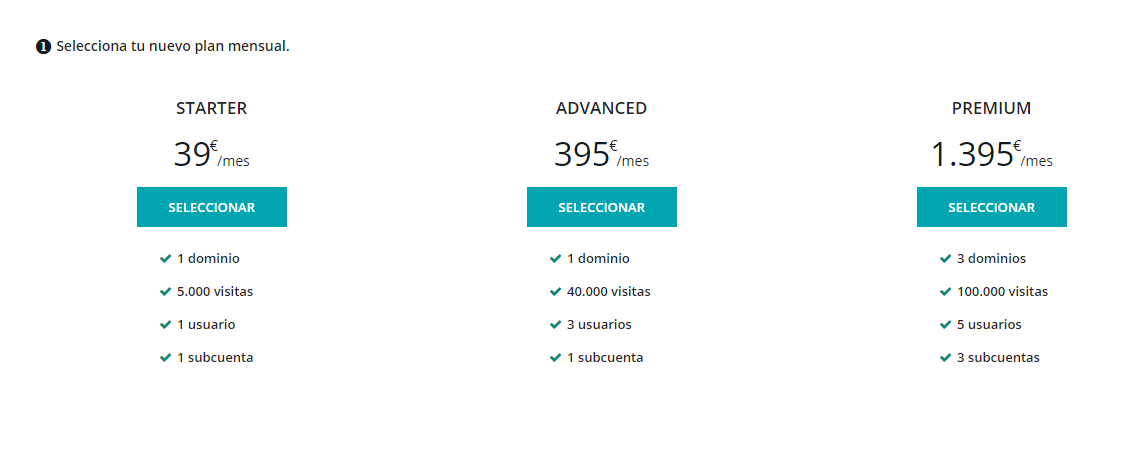 Quanto costa creare una landing page in MDirector