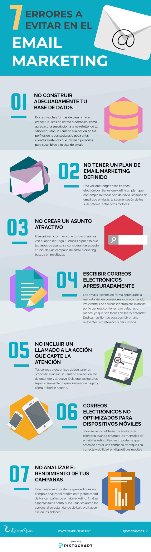 7 errores que debemos evitar en email marketing
