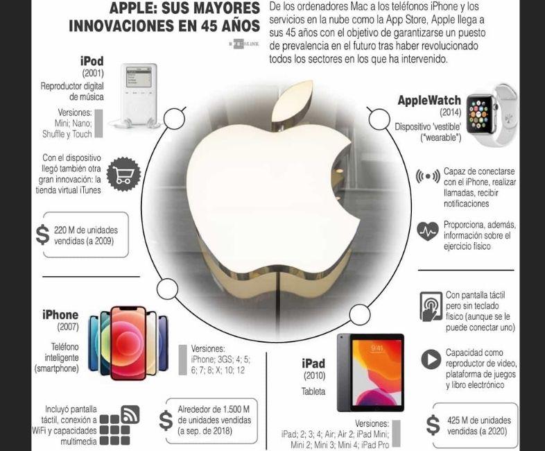 infografiche video