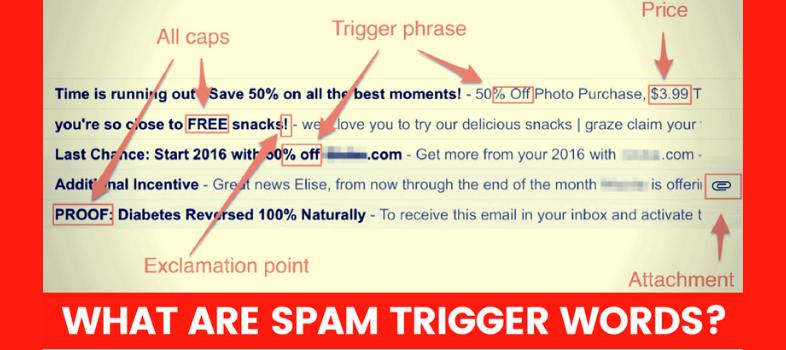 Spam Words qué son y cómo evitarlas en tus campañas de email marketing